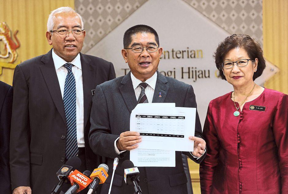 Good news: (From left) Deputy Energy, Green Technology and Water Minister Datuk Seri Mahdzir Khalid, Dr Maximus and secretarygeneral Datuk Loo Took Gee during the announcement of the reduction in Putrajaya. — Bernama