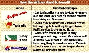 p2_airline