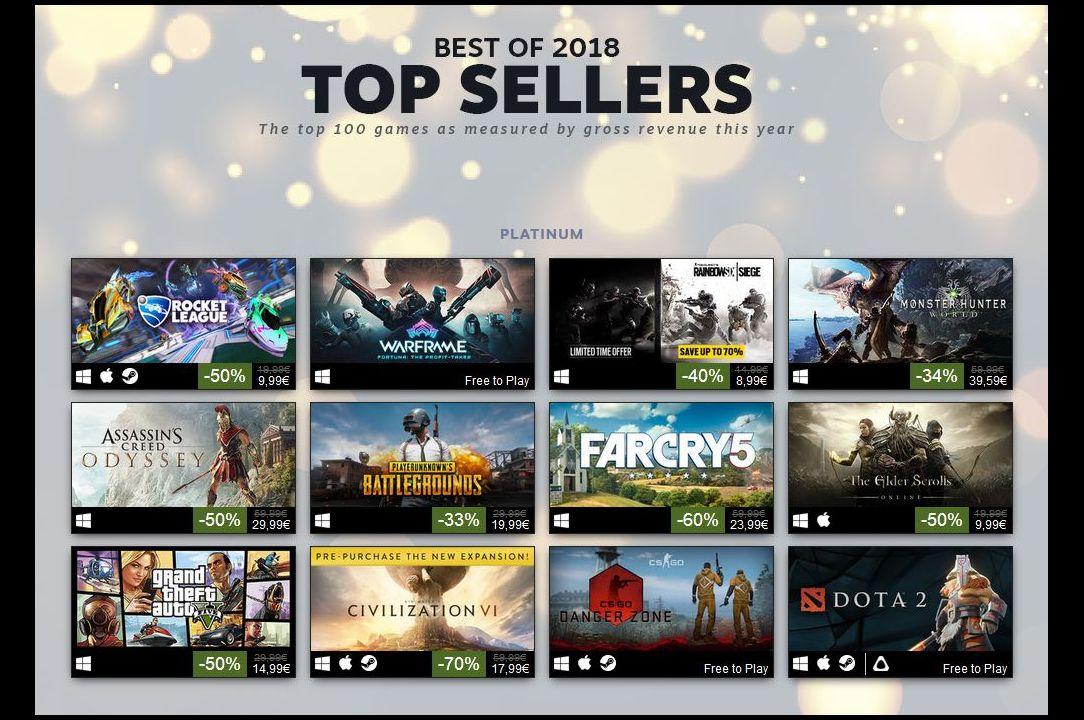 Steam's Best of 2018: Rocket League, The Elder Scrolls