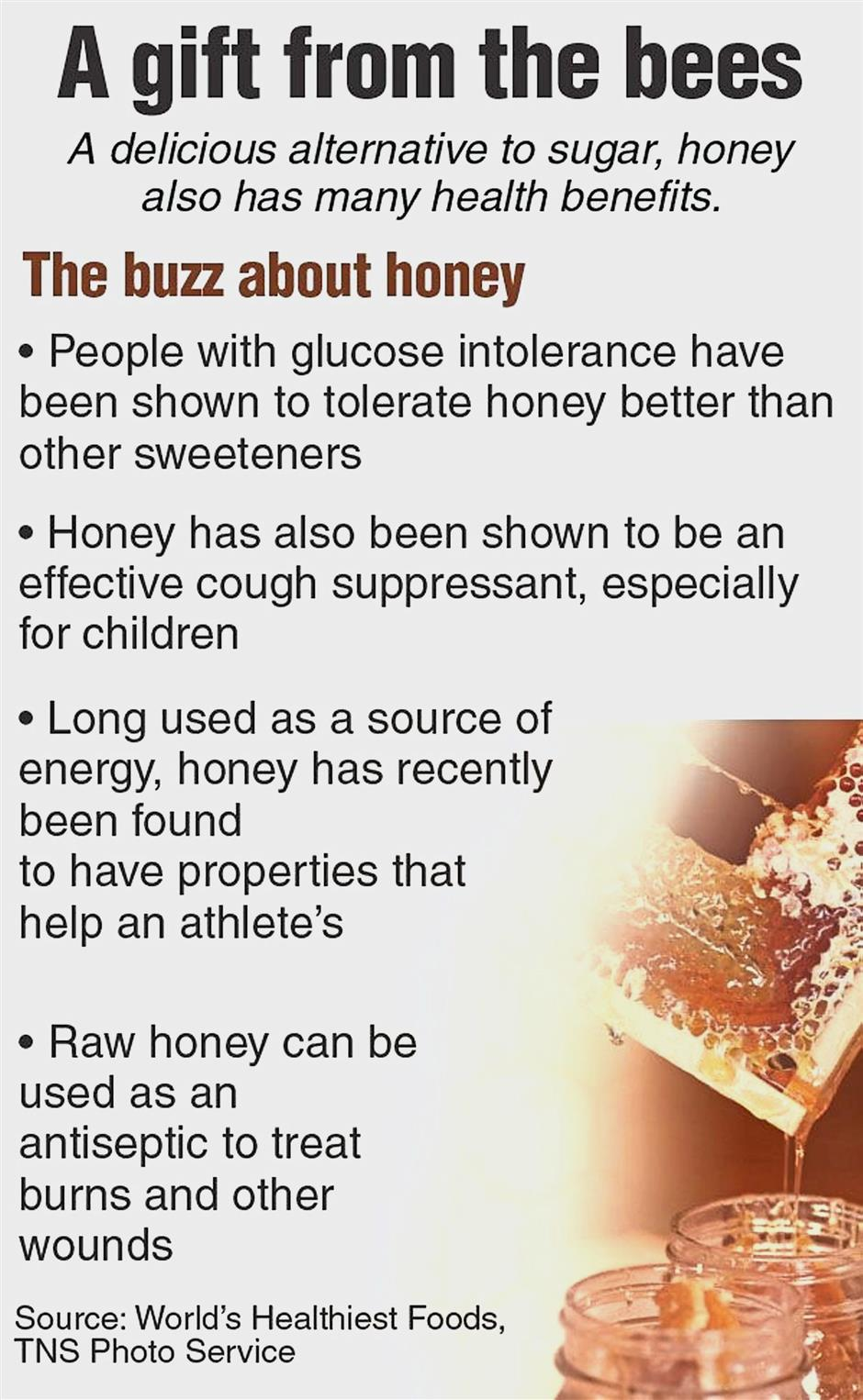 Weekly Healthy Living nutrition graphic: Honey