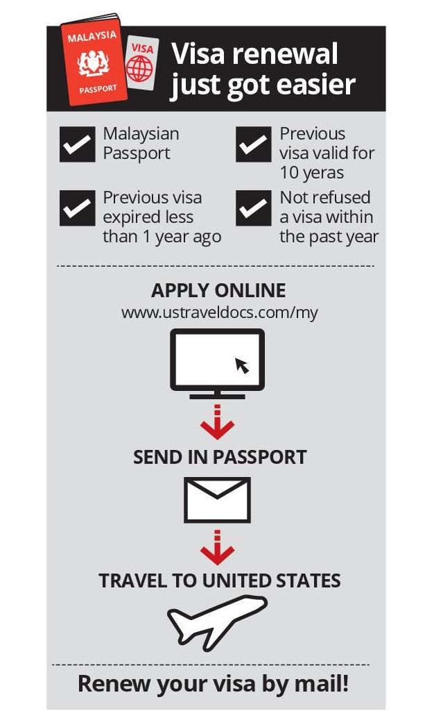 Malaysians can now renew US visas by mail | The Star Online