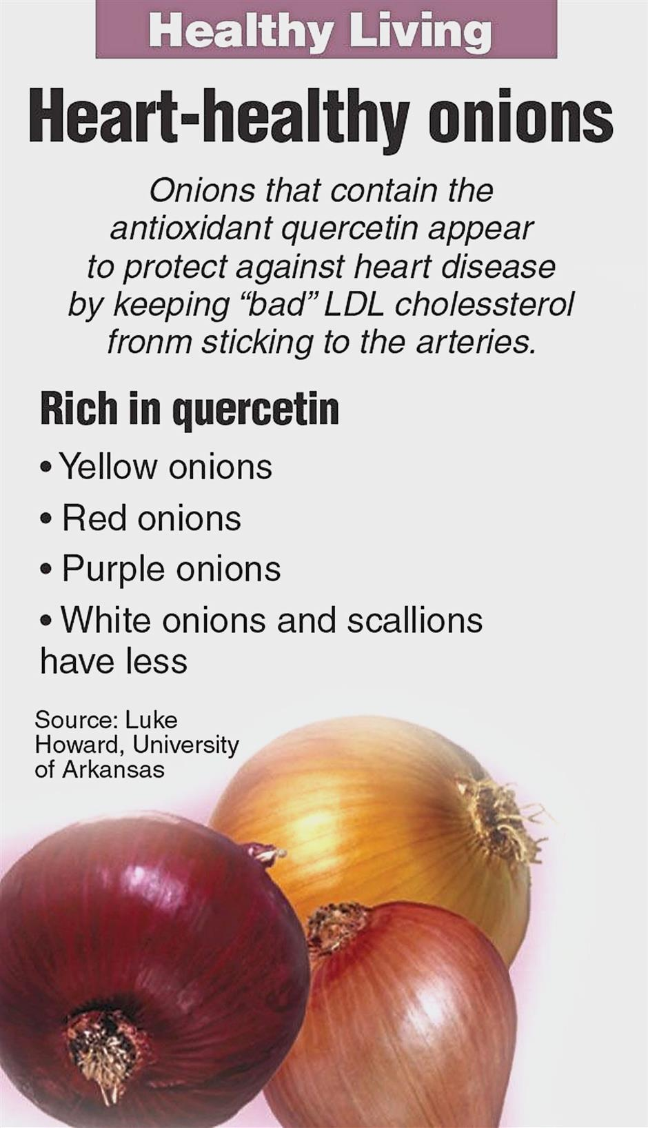 Weekly Healthy Living nutrition graphic: Antioxidants in some onions may protects against heart disease. TNS 2017