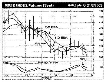 Index_futures2402