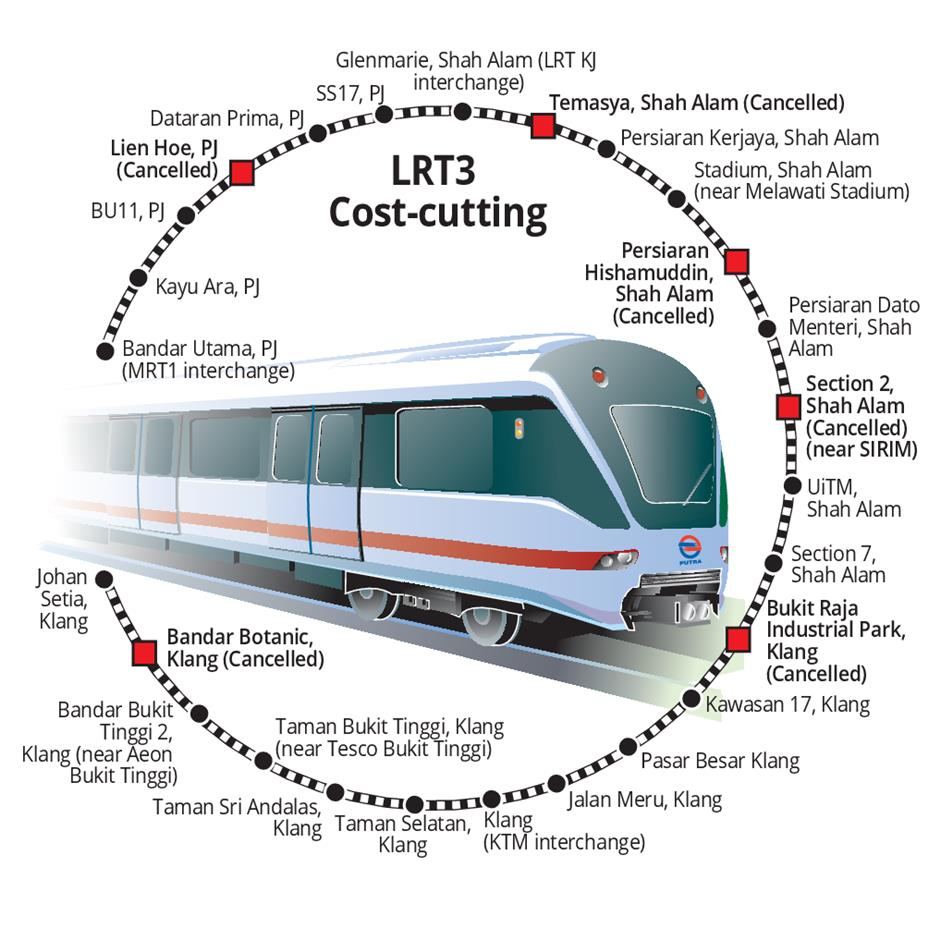 Mixed reaction to scrapping of six LRT3 stations   The Star