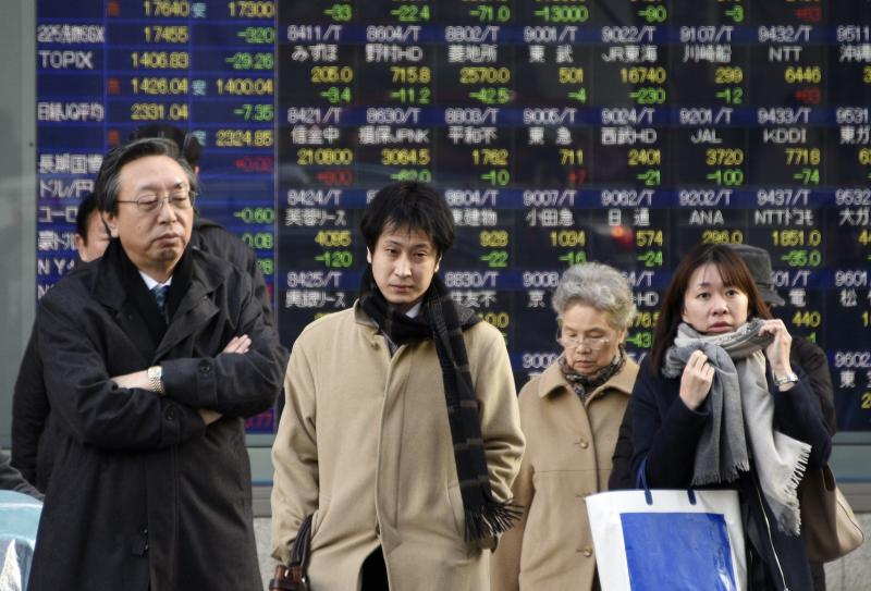 The Nikkei was at 16,964.46 points by mid-morning on Tuesday, after posting its biggest one-day drop in seven weeks and nearing its six-week low of 16,672.94 hit on Dec 17 - EPA Photo.