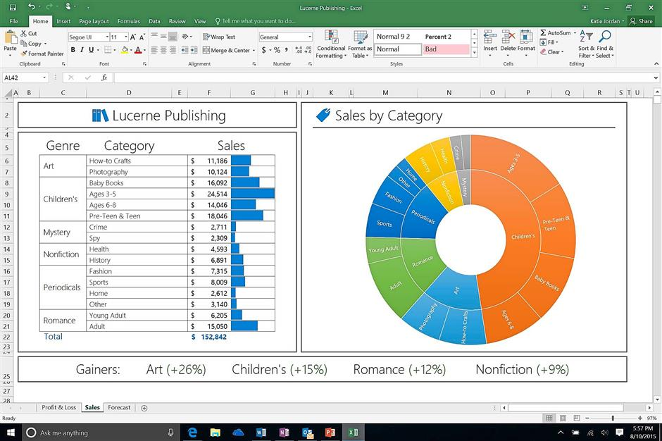 Present your data in new ways with the Starburst chart in Excel 2016.