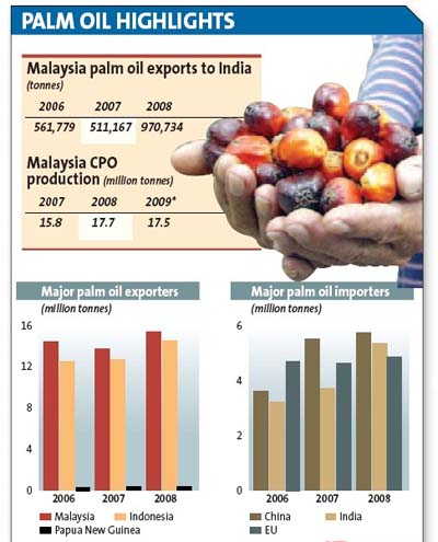 India may buy more palm oil | The Star Online