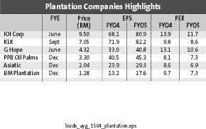 p5_plantation