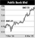p5publicbank