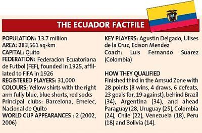 ecuador_2