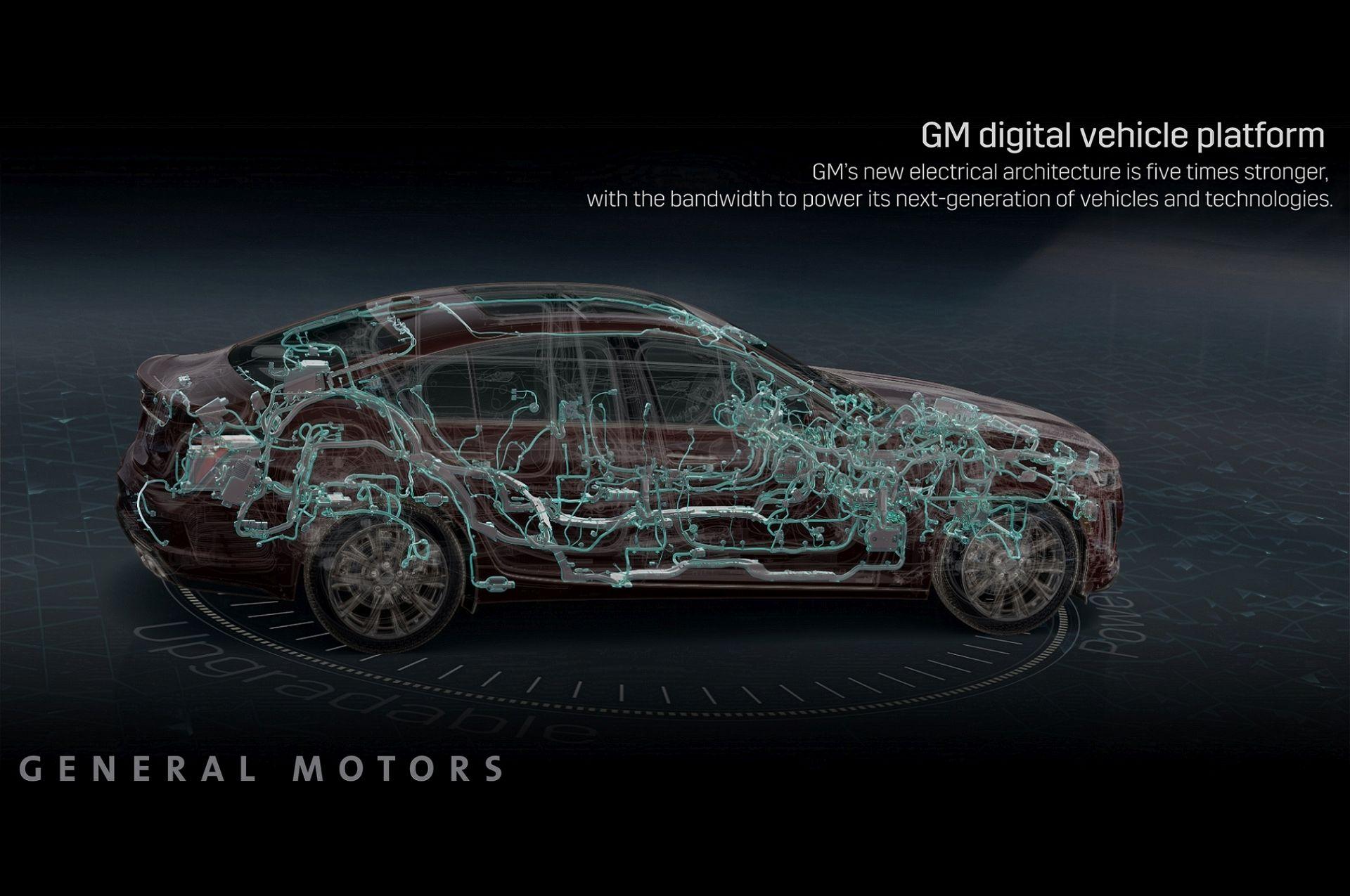 General Motors presents all-new digital vehicle platform