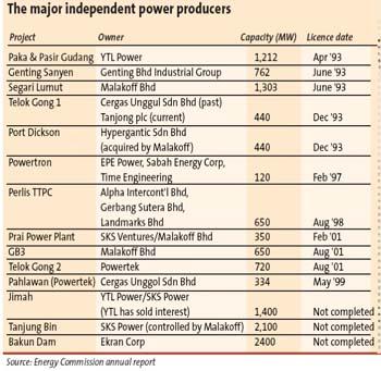 p1powerproducers