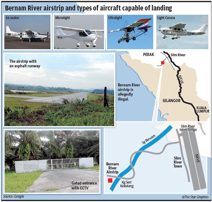 Bernam River airstrip