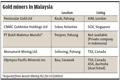At Least 5 Gold Mines In M Sia Are Under Foreign Listed Companies The Star