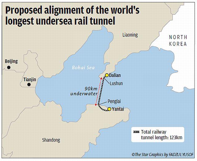 rail of war hacked full version online