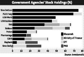 p5_agencies