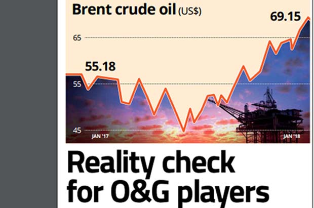 Reality check for Malaysian oil and gas players | The Star Online