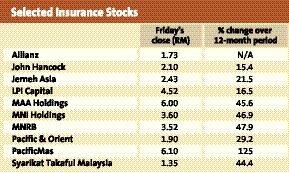 p7_insurance