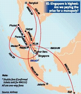 KL-Singapore eludes low-cost airlines   The Star Online