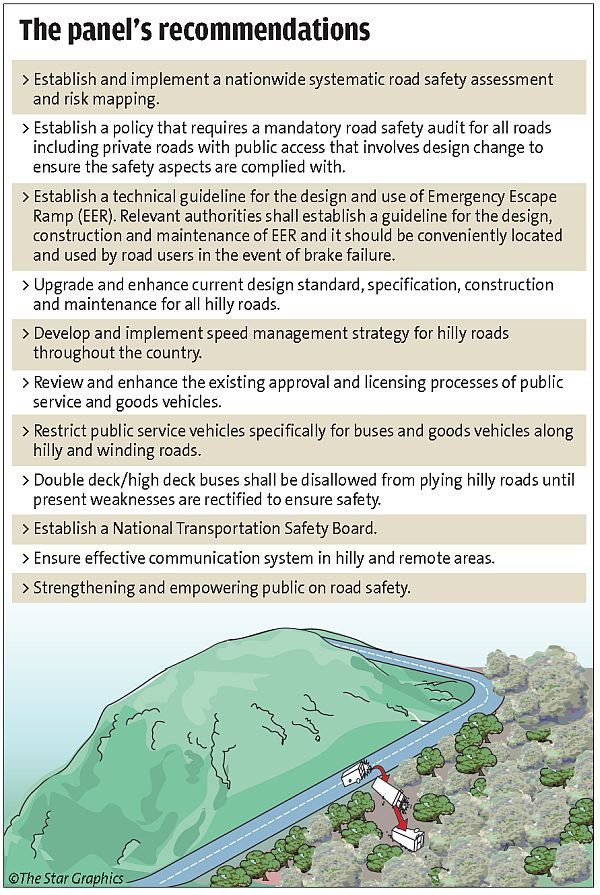 Limits on buses for safety | The Star