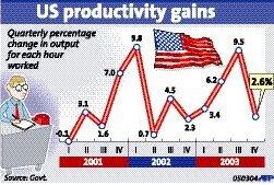 p14us_economy